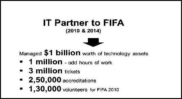 IT Partner To FIFA